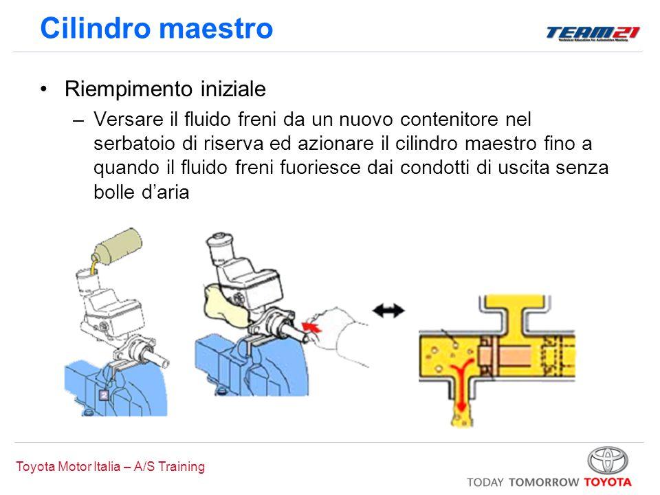 Toyota Motor Italia – A/S Training Cilindro maestro Riempimento iniziale –Versare il fluido freni da un nuovo contenitore nel serbatoio di riserva ed