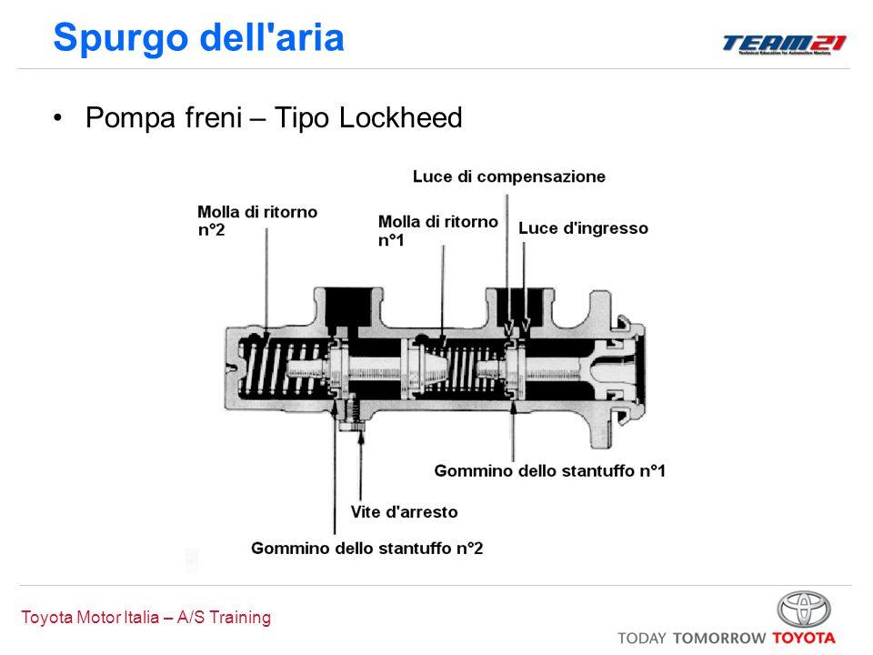 Toyota Motor Italia – A/S Training Spurgo dell aria Dopo aver rimosso il dispositivo di spurgo a depressione –Frenare alcune volte per spostare le pastiglie freni e le ganasce dei freni nella posizione appropriata –Ripristinare il livello del liquido fino al MAX
