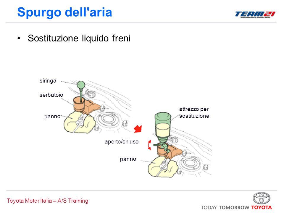 Toyota Motor Italia – A/S Training Cilindro maestro Riempimento iniziale –Versare il fluido freni da un nuovo contenitore nel serbatoio di riserva ed azionare il cilindro maestro fino a quando il fluido freni fuoriesce dai condotti di uscita senza bolle d'aria