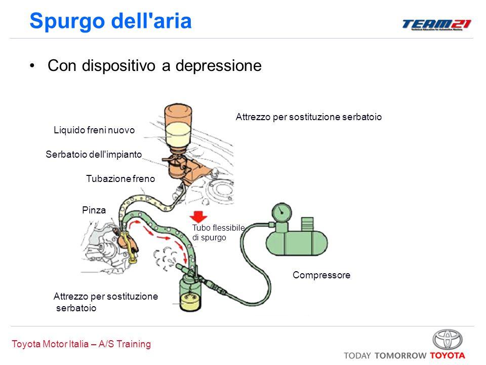 Toyota Motor Italia – A/S Training Freno di stazionamento Sistema di bloccaggio ruote 1.Tipo integrato con freni a tamburo posteriori 2.Tipo integrato con le pinze freno posteriori 3.Tipo a tamburo separato nel disco posteriore 1 2 3