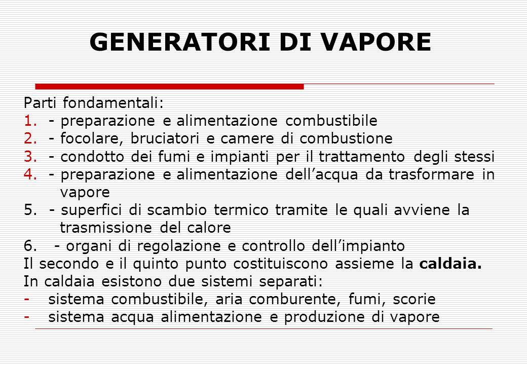 GENERATORI DI VAPORE Parti fondamentali: 1.- preparazione e alimentazione combustibile 2.- focolare, bruciatori e camere di combustione 3.- condotto d