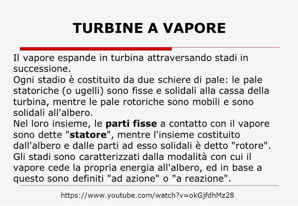 TURBINE A VAPORE Il vapore espande in turbina attraversando stadi in successione. Ogni stadio è costituito da due schiere di pale: le pale statoriche