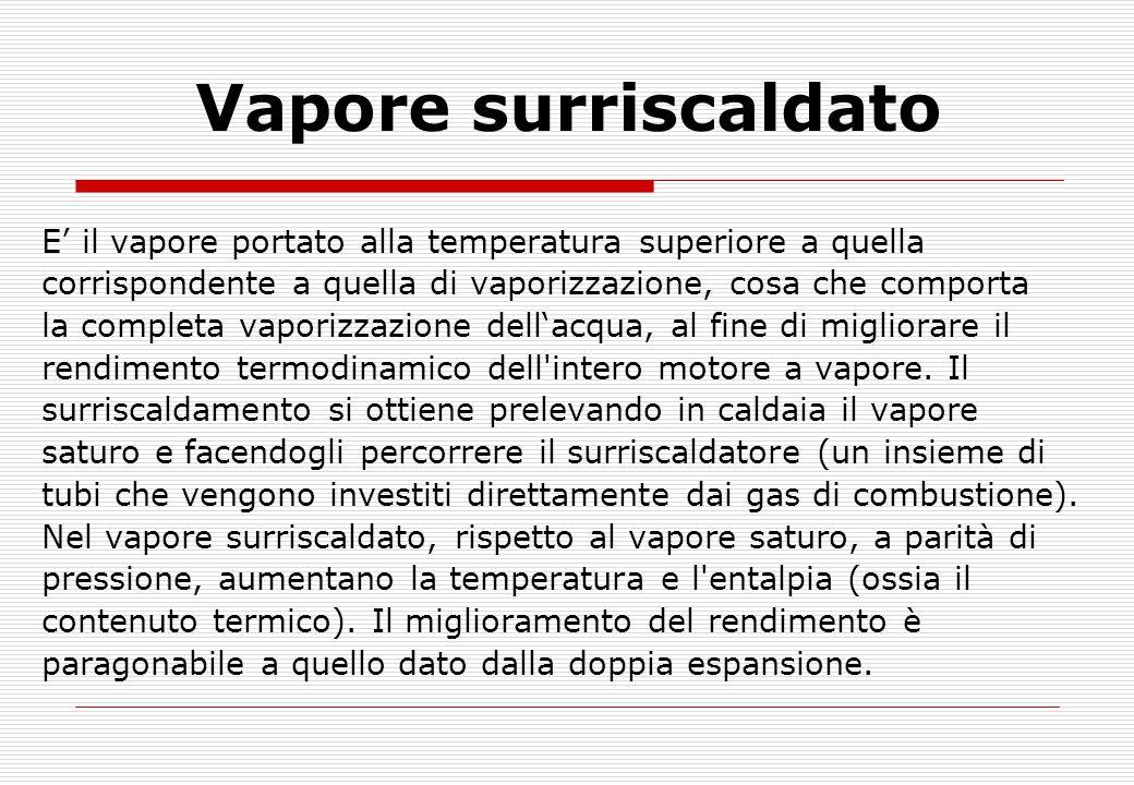 Vapore surriscaldato E' il vapore portato alla temperatura superiore a quella corrispondente a quella di vaporizzazione, cosa che comporta la completa