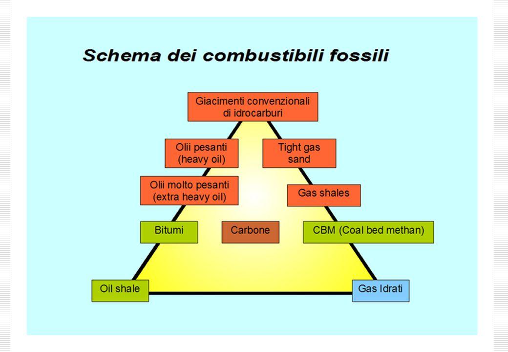 CLASSIFICAZIONE INFIAMMABILI I liquidi infiammabili si classificano ai fini della sicurezza e ai sensi del d.