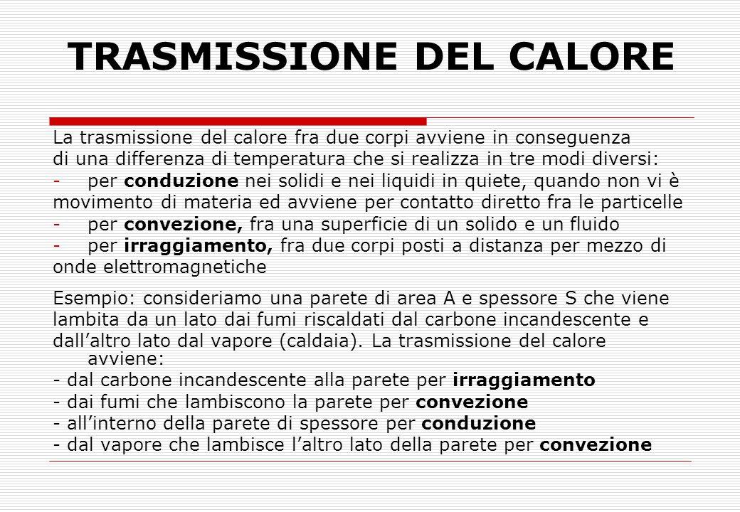 TRASMISSIONE DEL CALORE La trasmissione del calore fra due corpi avviene in conseguenza di una differenza di temperatura che si realizza in tre modi d