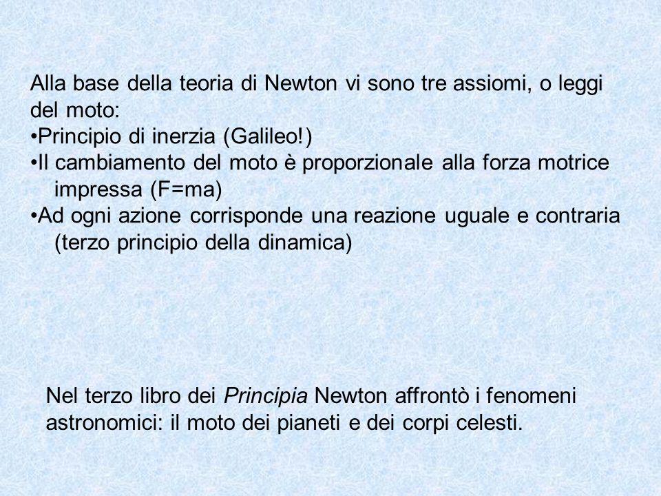 Alla base della teoria di Newton vi sono tre assiomi, o leggi del moto: Principio di inerzia (Galileo!) Il cambiamento del moto è proporzionale alla f
