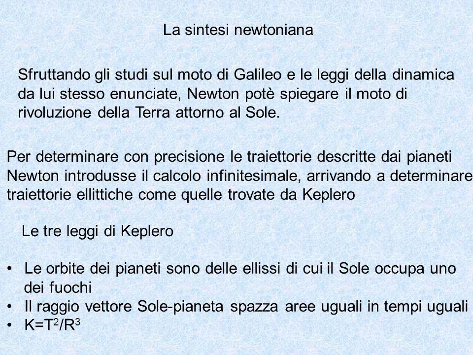 La sintesi newtoniana Sfruttando gli studi sul moto di Galileo e le leggi della dinamica da lui stesso enunciate, Newton potè spiegare il moto di rivo