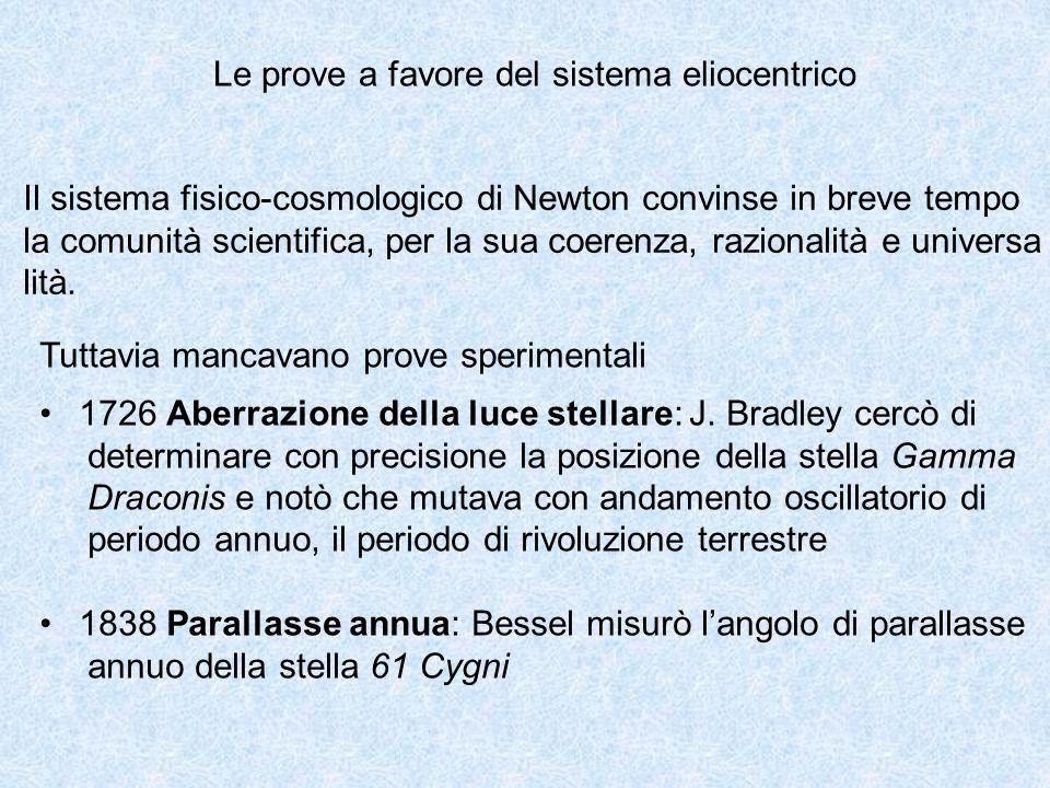Le prove a favore del sistema eliocentrico Il sistema fisico-cosmologico di Newton convinse in breve tempo la comunità scientifica, per la sua coerenz