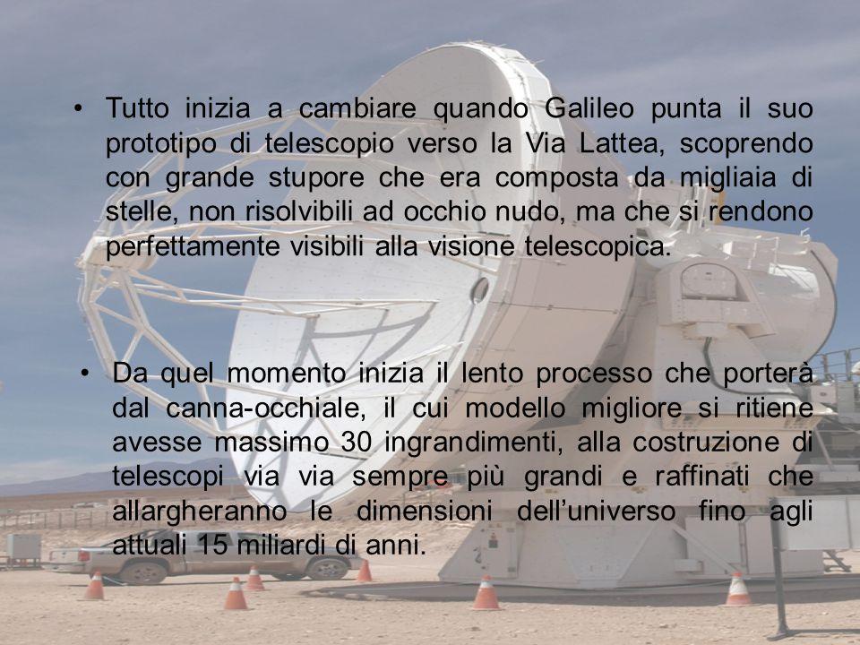 Tutto inizia a cambiare quando Galileo punta il suo prototipo di telescopio verso la Via Lattea, scoprendo con grande stupore che era composta da migl
