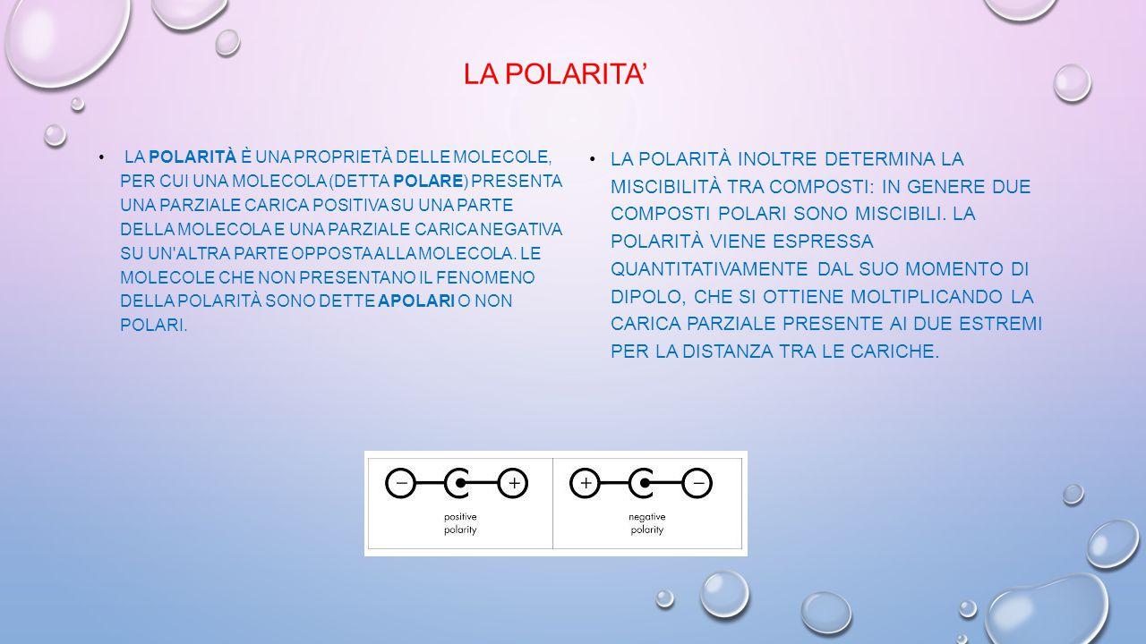 LA POLARITA' LA POLARITÀ È UNA PROPRIETÀ DELLE MOLECOLE, PER CUI UNA MOLECOLA (DETTA POLARE) PRESENTA UNA PARZIALE CARICA POSITIVA SU UNA PARTE DELLA