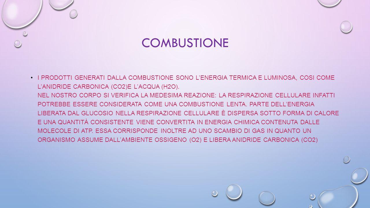 COMBUSTIONE I PRODOTTI GENERATI DALLA COMBUSTIONE SONO L'ENERGIA TERMICA E LUMINOSA, COSI COME L'ANIDRIDE CARBONICA (CO2)E L'ACQUA (H2O). NEL NOSTRO C