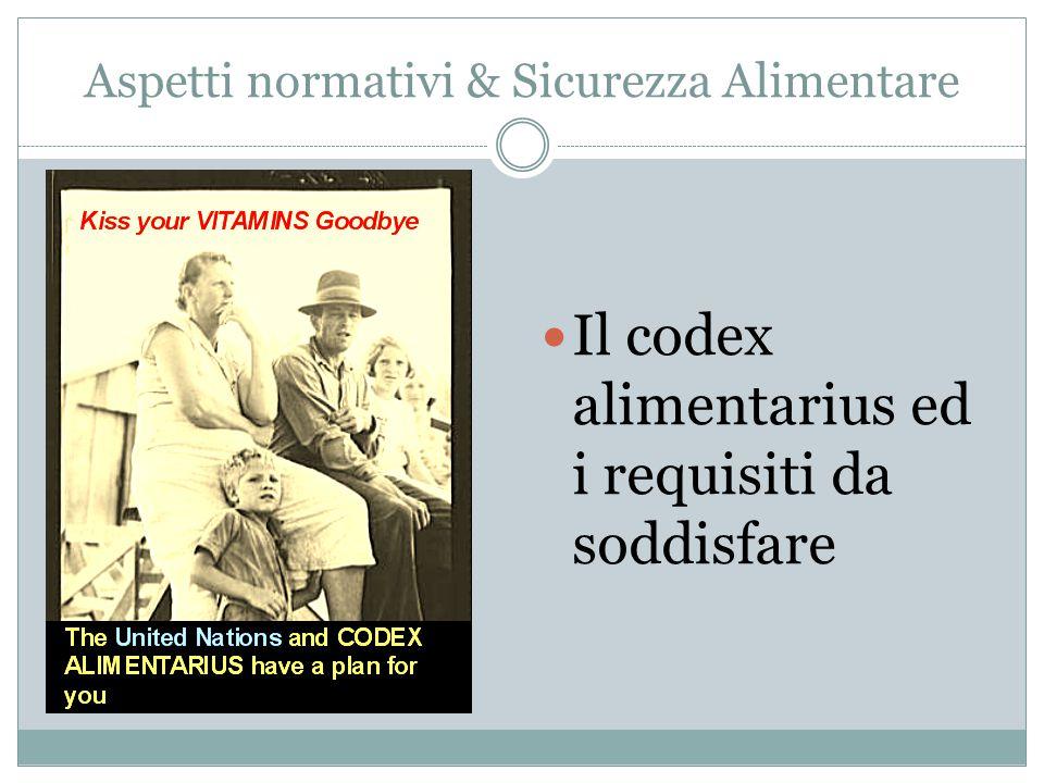 Il codex alimentarius ed i requisiti da soddisfare Aspetti normativi & Sicurezza Alimentare