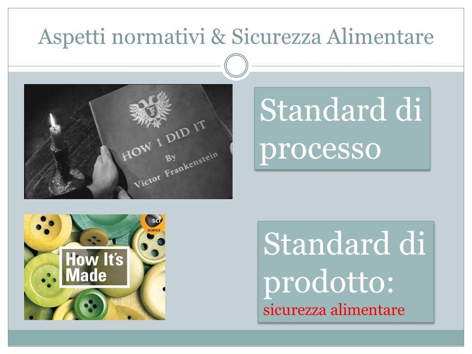 Aspetti normativi & Sicurezza Alimentare Standard di processo Standard di prodotto: sicurezza alimentare