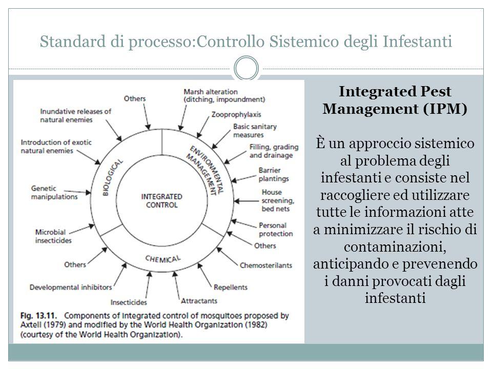 Standard di processo:Controllo Sistemico degli Infestanti Integrated Pest Management (IPM) È un approccio sistemico al problema degli infestanti e con