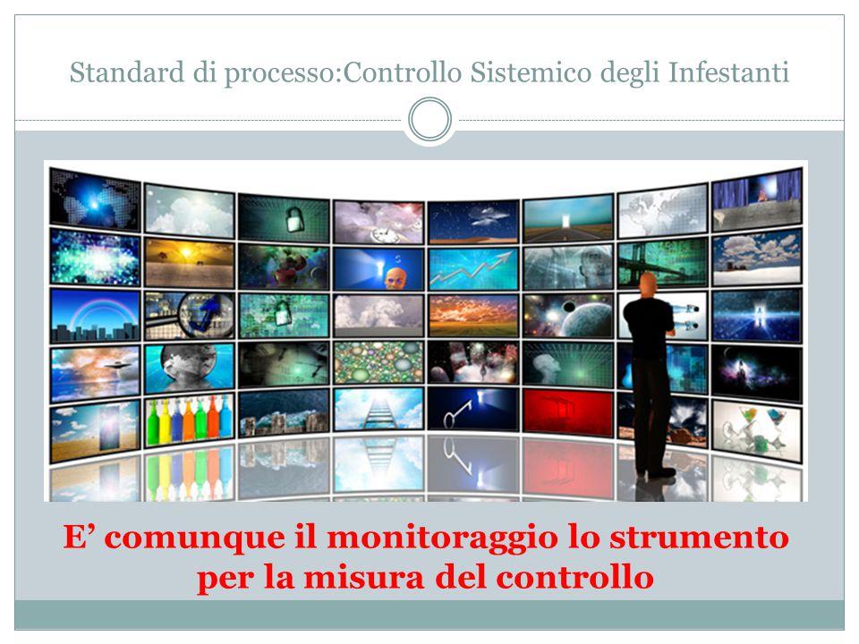 Standard di processo:Controllo Sistemico degli Infestanti E' comunque il monitoraggio lo strumento per la misura del controllo