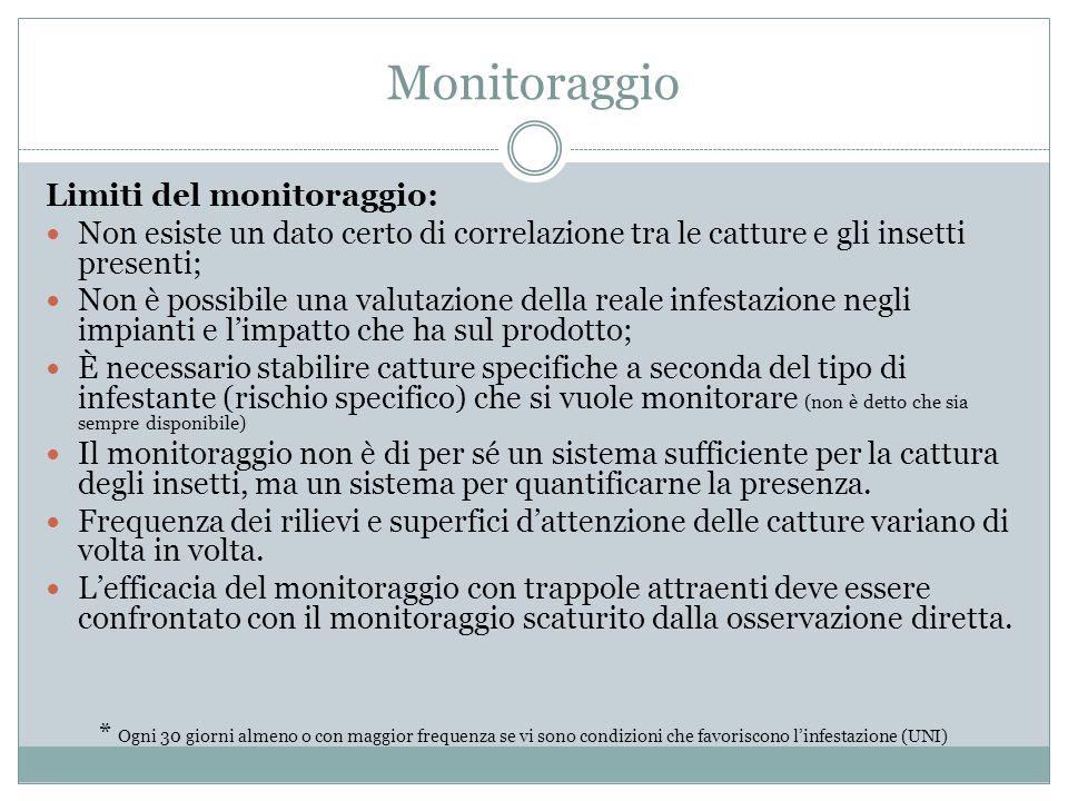 Monitoraggio Limiti del monitoraggio: Non esiste un dato certo di correlazione tra le catture e gli insetti presenti; Non è possibile una valutazione