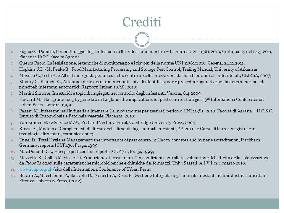 Crediti 1. Fogliazza Daniele, Il monitoraggio degli infestanti nelle industrie alimentari – La norma UNI 11381:2010, Certiquality del 24.3.2011, Piace
