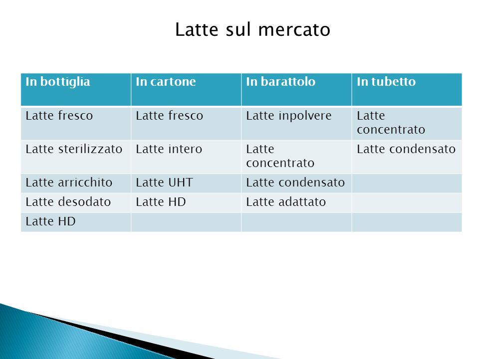 Latte Condensato Latte UHT Latte Fresco Latte HDLatte in Polvere Latte Adattato