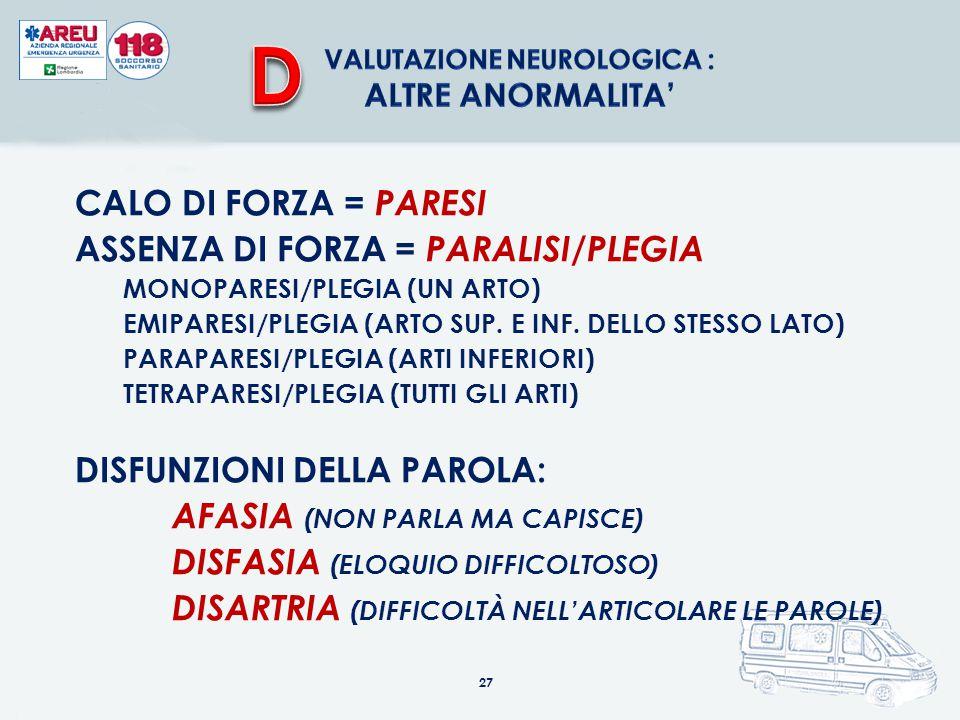 CALO DI FORZA = PARESI ASSENZA DI FORZA = PARALISI/PLEGIA MONOPARESI/PLEGIA (UN ARTO) EMIPARESI/PLEGIA (ARTO SUP.