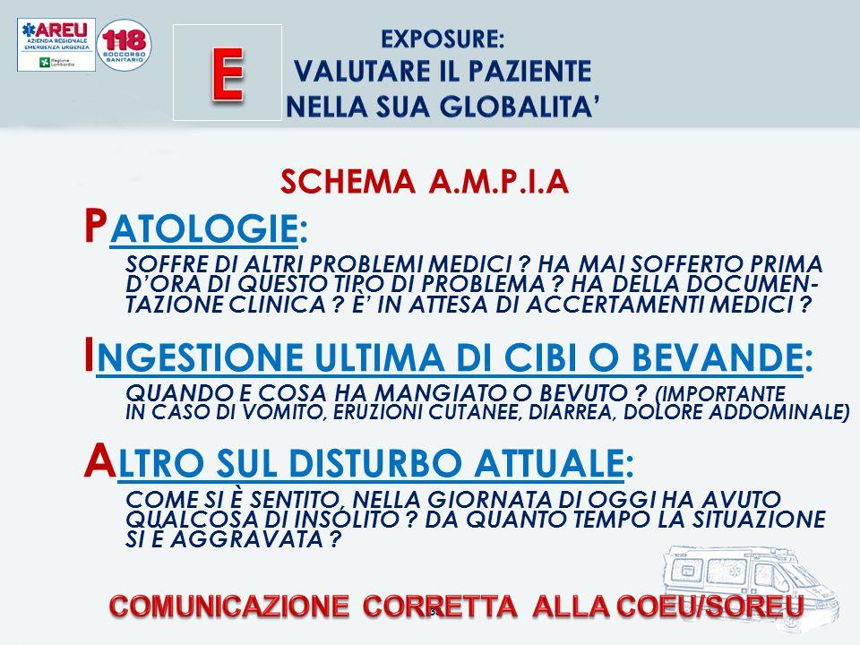 33 SCHEMA A.M.P.I.A P ATOLOGIE: SOFFRE DI ALTRI PROBLEMI MEDICI .