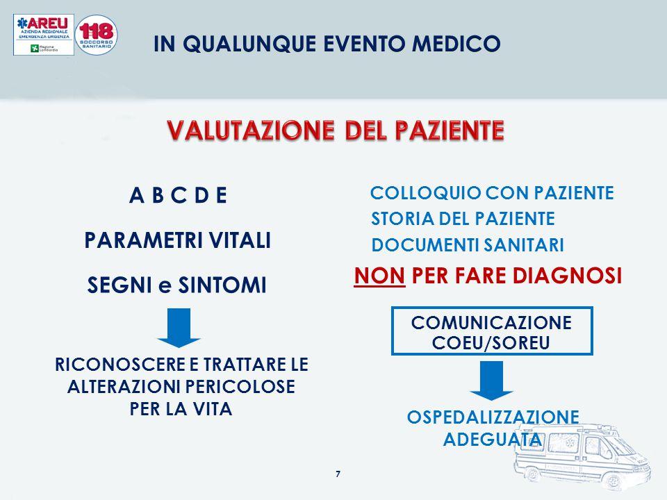 ANALIZZARE LE INFORMAZIONI RIFERITE DALLA COEU POSSONO PREVEDERE: UN INQUADRAMENTO GENERALE DEL PAZIENTE RELATIVO AI SINTOMI PRINCIPALI RIFERITI DAL CHIAMANTE (MEDICO, FAMILIARE, PAZIENTE, ASTANTE) 8