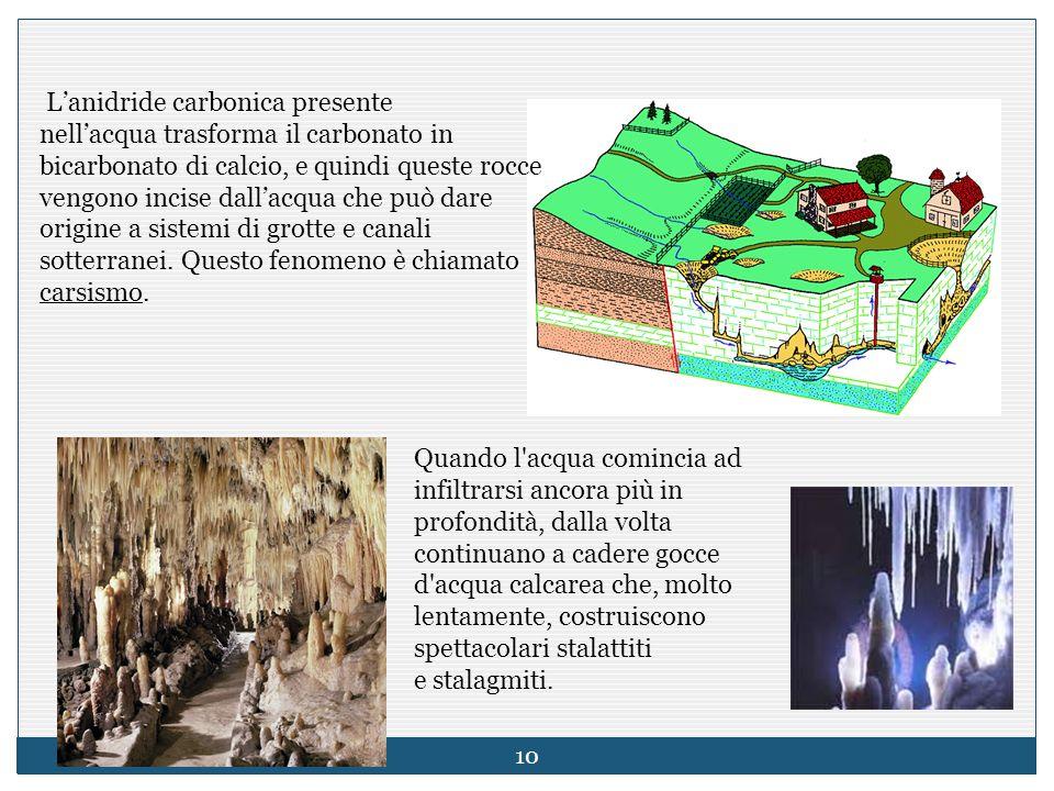 L'anidride carbonica presente nell'acqua trasforma il carbonato in bicarbonato di calcio, e quindi queste rocce vengono incise dall'acqua che può dare