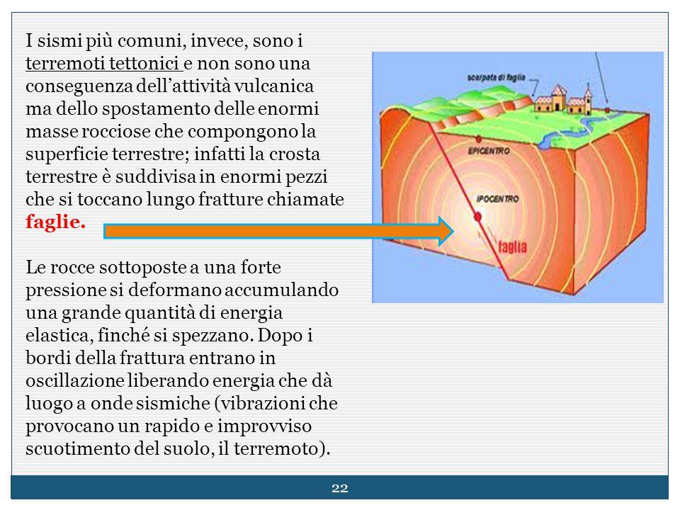 I sismi più comuni, invece, sono i terremoti tettonici e non sono una conseguenza dell'attività vulcanica ma dello spostamento delle enormi masse rocc