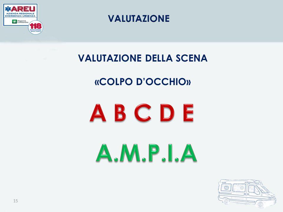 15 VALUTAZIONE DELLA SCENA «COLPO D'OCCHIO»