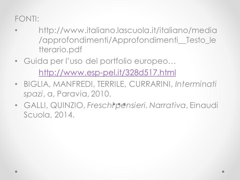 FONTI: http://www.italiano.lascuola.it/italiano/media /approfondimenti/Approfondimenti__Testo_le tterario.pdf Guida per l'uso del portfolio europeo… h