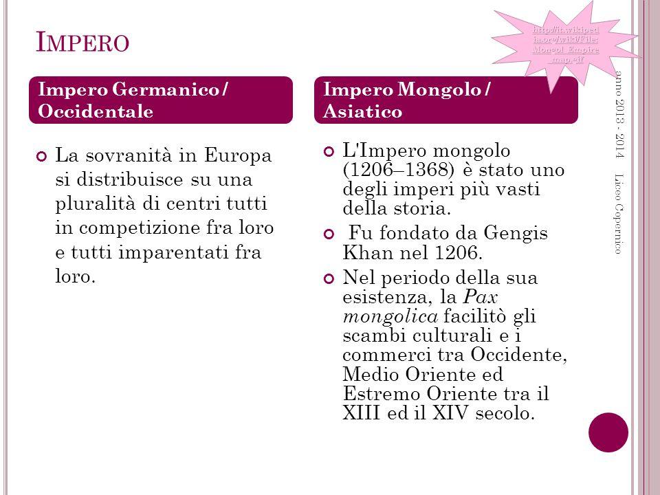 I MPERO anno 2013 - 2014 Liceo Copernico La sovranità in Europa si distribuisce su una pluralità di centri tutti in competizione fra loro e tutti imparentati fra loro.