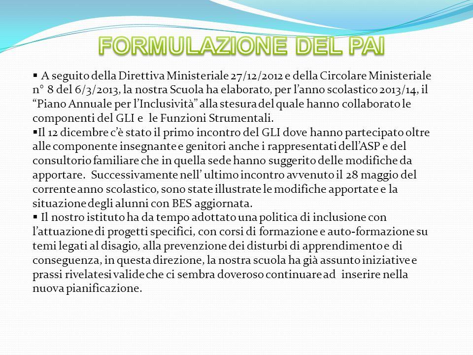  A seguito della Direttiva Ministeriale 27/12/2012 e della Circolare Ministeriale n° 8 del 6/3/2013, la nostra Scuola ha elaborato, per l'anno scolas