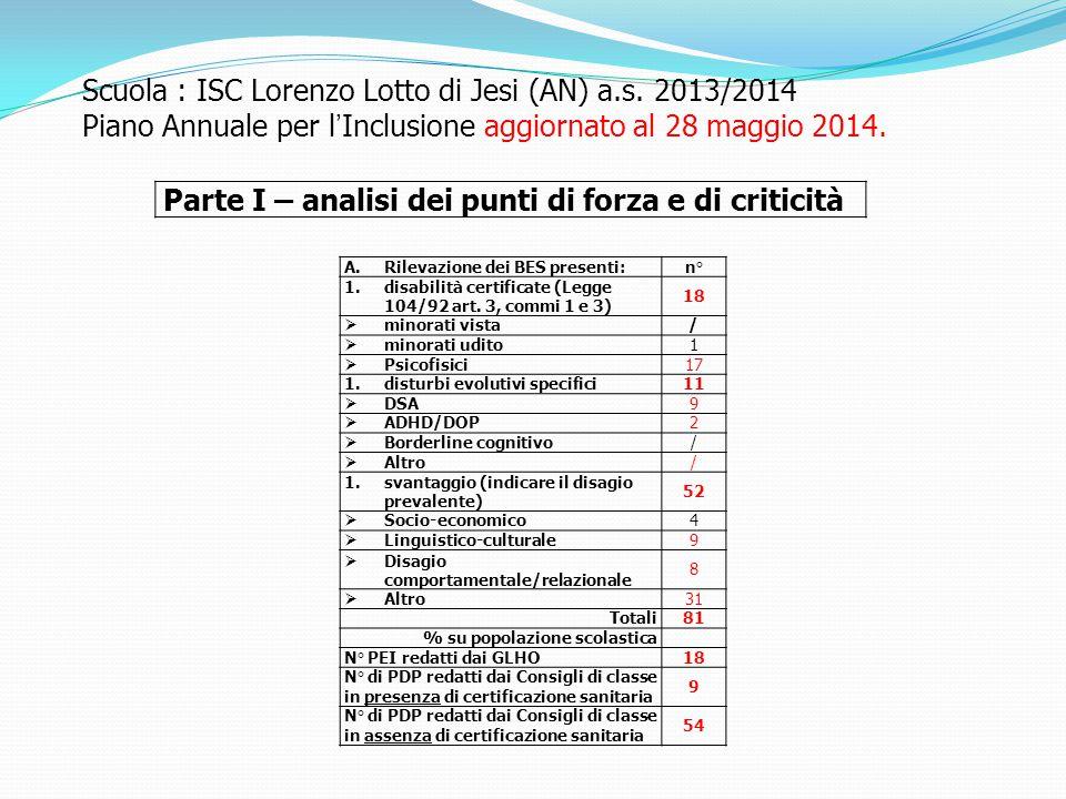 Parte I – analisi dei punti di forza e di criticità A.Rilevazione dei BES presenti:n° 1.disabilità certificate (Legge 104/92 art. 3, commi 1 e 3) 18 
