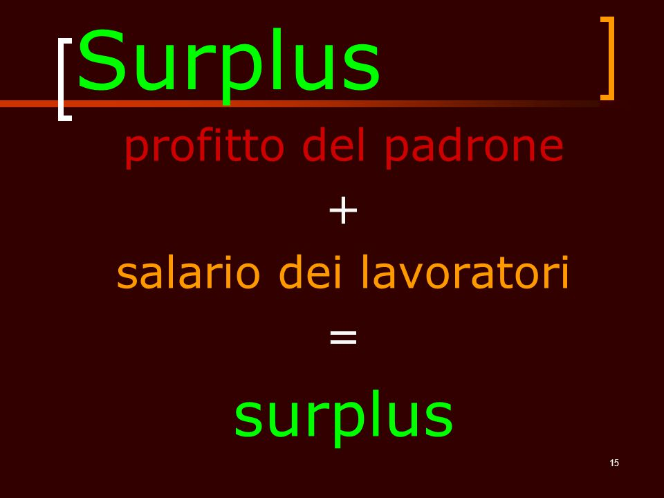 15 Surplus profitto del padrone + salario dei lavoratori = surplus