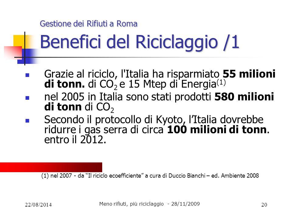 22/08/201420 Gestione dei Rifiuti a Roma Benefici del Riciclaggio /1 Grazie al riciclo, l'Italia ha risparmiato 55 milioni di tonn. di CO 2 e 15 Mtep