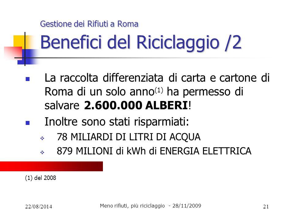 22/08/201421 Gestione dei Rifiuti a Roma Benefici del Riciclaggio /2 La raccolta differenziata di carta e cartone di Roma di un solo anno (1) ha perme
