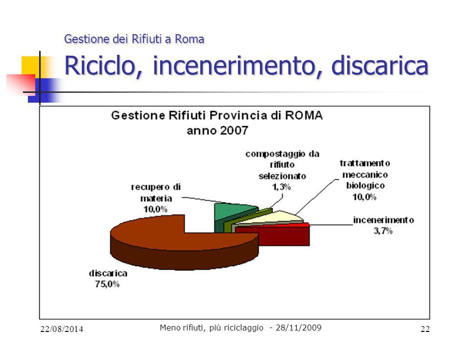 22/08/201422 Gestione dei Rifiuti a Roma Riciclo, incenerimento, discarica Meno rifiuti, più riciclaggio - 28/11/2009