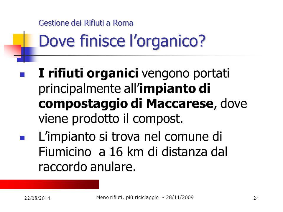 22/08/201424 Gestione dei Rifiuti a Roma Dove finisce l'organico? I rifiuti organici vengono portati principalmente all'impianto di compostaggio di Ma
