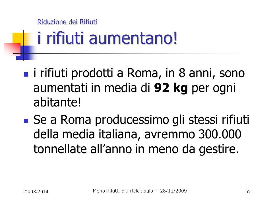 22/08/20146 Riduzione dei Rifiuti i rifiuti aumentano! i rifiuti prodotti a Roma, in 8 anni, sono aumentati in media di 92 kg per ogni abitante! Se a
