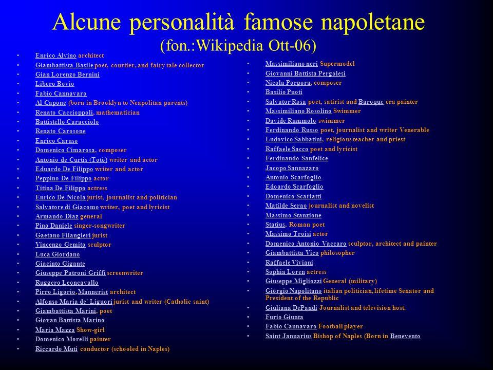Alcune personalità famose napoletane (fon.:Wikipedia Ott-06) Enrico Alvino architectEnrico Alvino Giambattista Basile poet, courtier, and fairy tale c