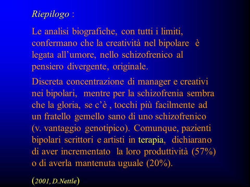 Riepilogo : Le analisi biografiche, con tutti i limiti, confermano che la creatività nel bipolare è legata all'umore, nello schizofrenico al pensiero