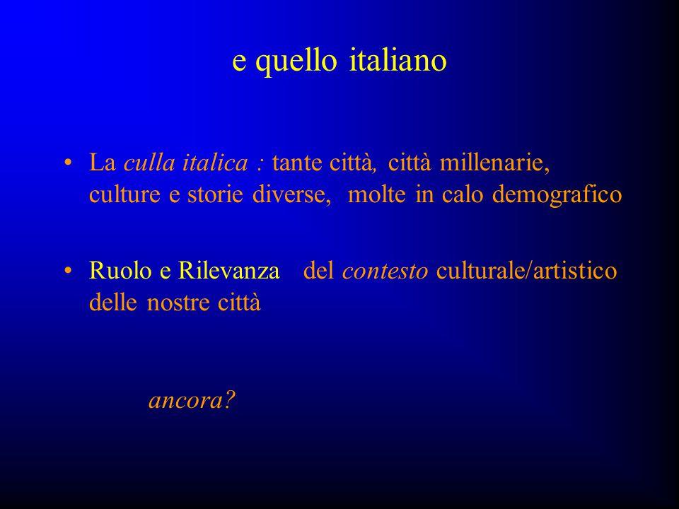 e quello italiano La culla italica : tante città, città millenarie, culture e storie diverse, molte in calo demografico Ruolo e Rilevanza del contesto