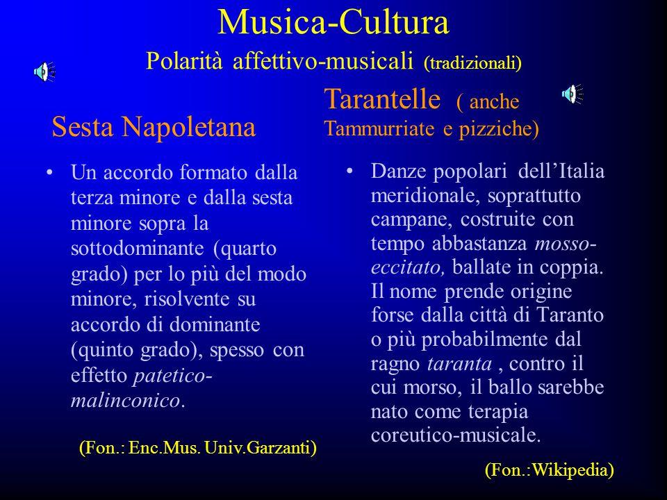 Musica-Cultura Polarità affettivo-musicali (tradizionali) Un accordo formato dalla terza minore e dalla sesta minore sopra la sottodominante (quarto g