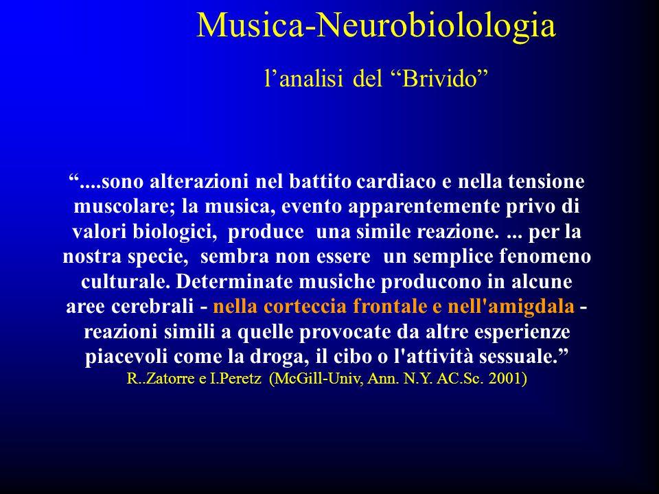 """""""....sono alterazioni nel battito cardiaco e nella tensione muscolare; la musica, evento apparentemente privo di valori biologici, produce una simile"""