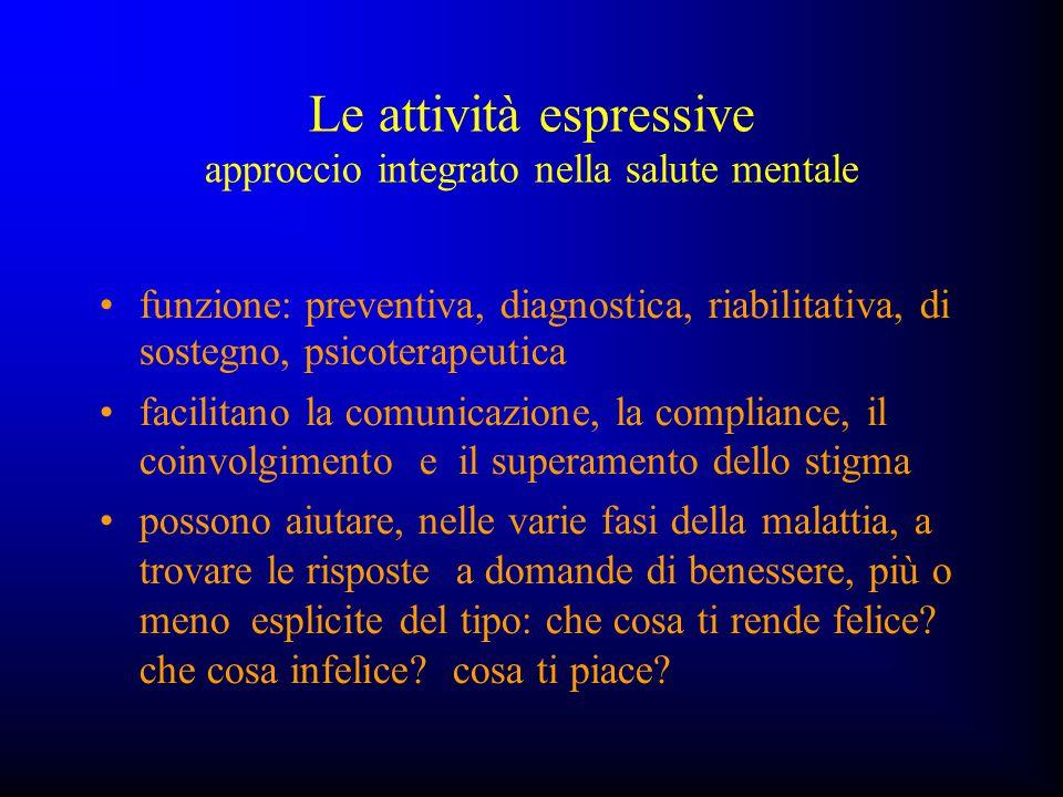 Le attività espressive approccio integrato nella salute mentale funzione: preventiva, diagnostica, riabilitativa, di sostegno, psicoterapeutica facili