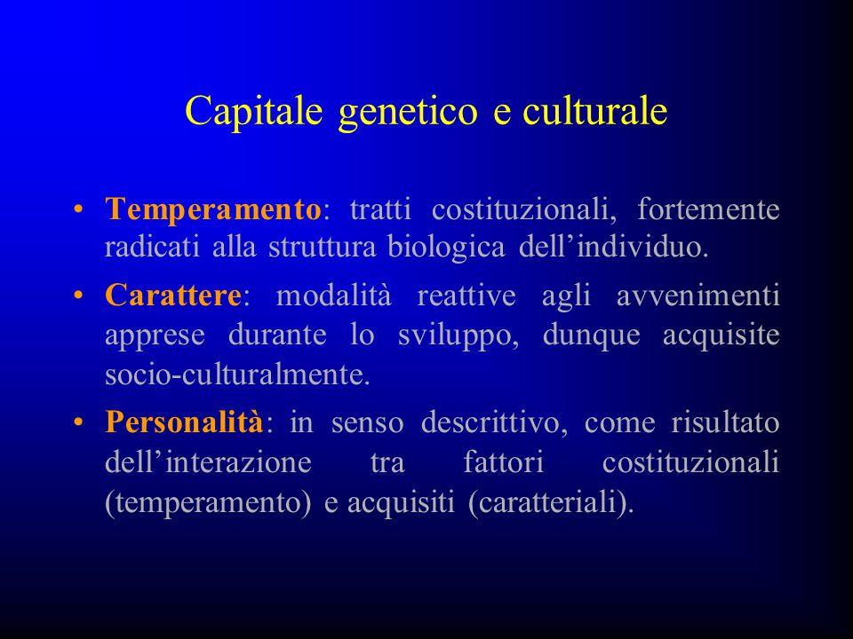 Capitale genetico e culturale Temperamento: tratti costituzionali, fortemente radicati alla struttura biologica dell'individuo. Carattere: modalità re