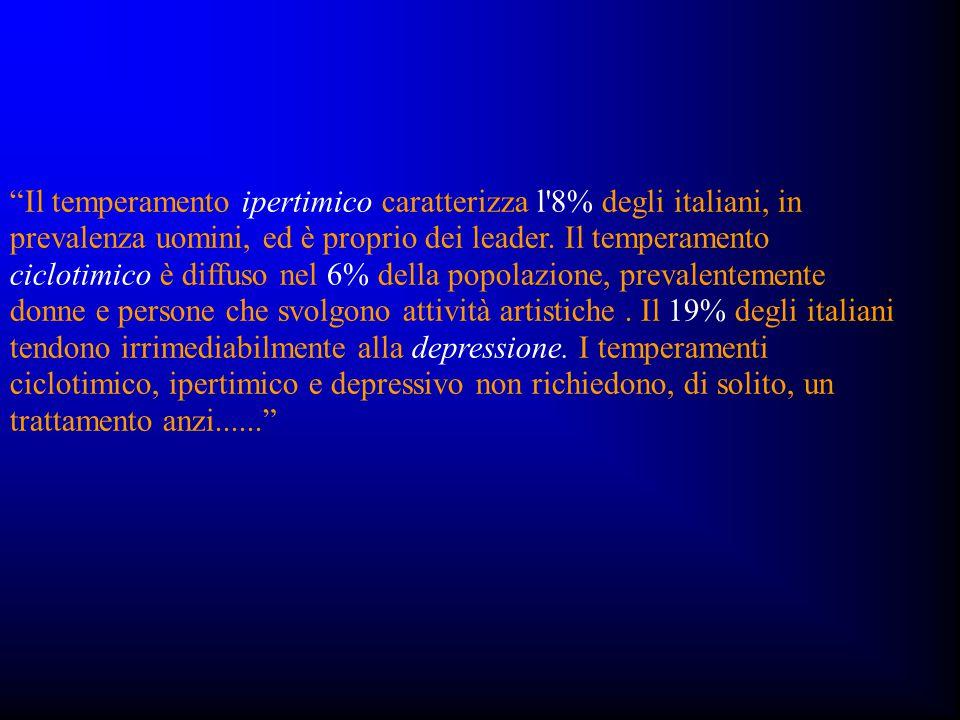 """""""Il temperamento ipertimico caratterizza l'8% degli italiani, in prevalenza uomini, ed è proprio dei leader. Il temperamento ciclotimico è diffuso nel"""