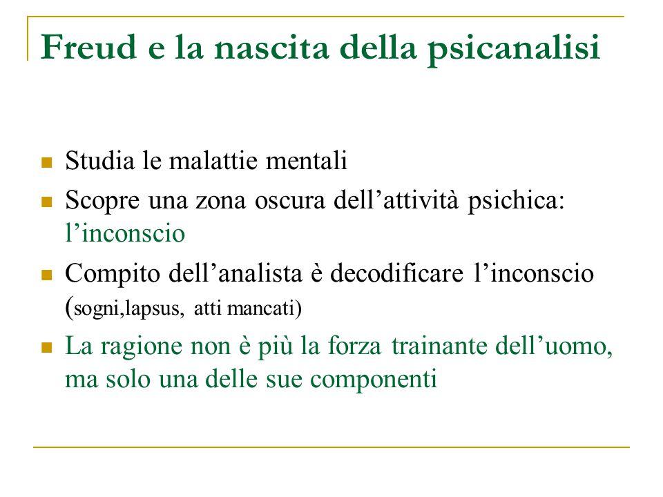 Freud e la nascita della psicanalisi Studia le malattie mentali Scopre una zona oscura dell'attività psichica: l'inconscio Compito dell'analista è dec