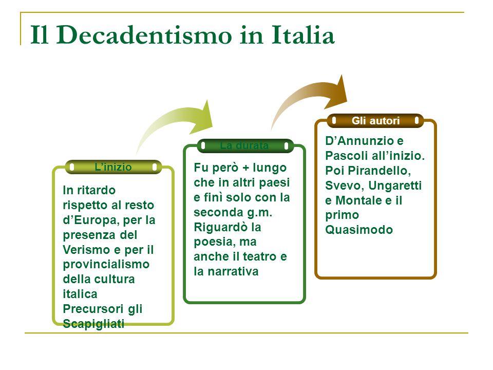 Il Decadentismo in Italia La durata Gli autori L'inizio In ritardo rispetto al resto d'Europa, per la presenza del Verismo e per il provincialismo del