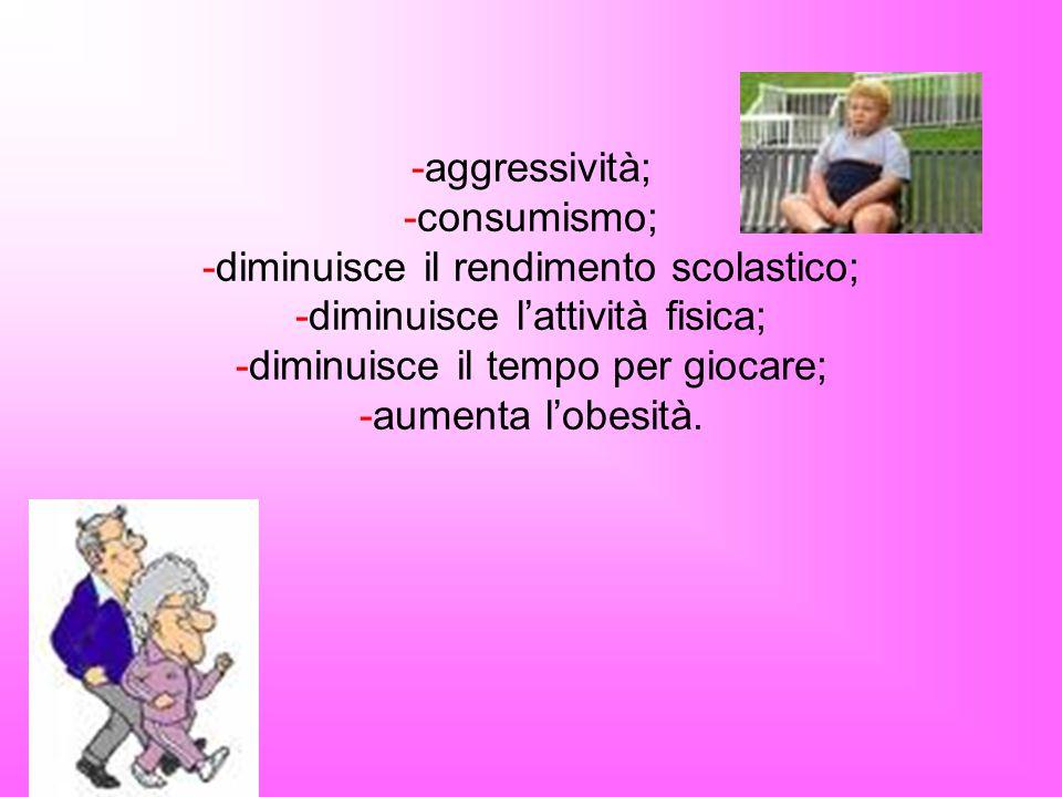 -aggressività; -consumismo; -diminuisce il rendimento scolastico; -diminuisce l'attività fisica; -diminuisce il tempo per giocare; -aumenta l'obesità.