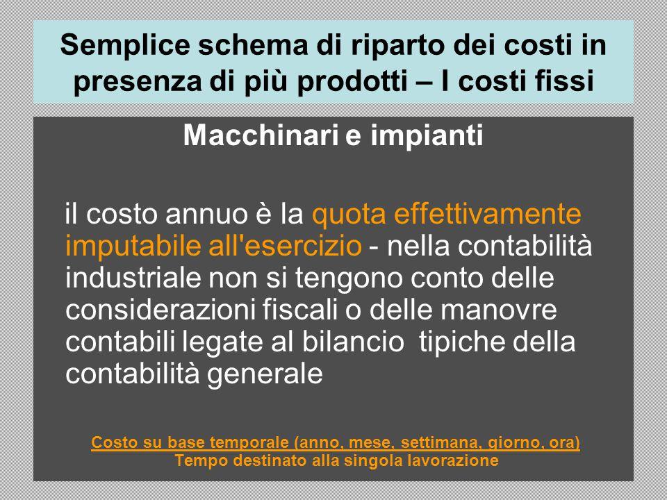 Semplice schema di riparto dei costi in presenza di più prodotti – I costi fissi Macchinari e impianti il costo annuo è la quota effettivamente imputa